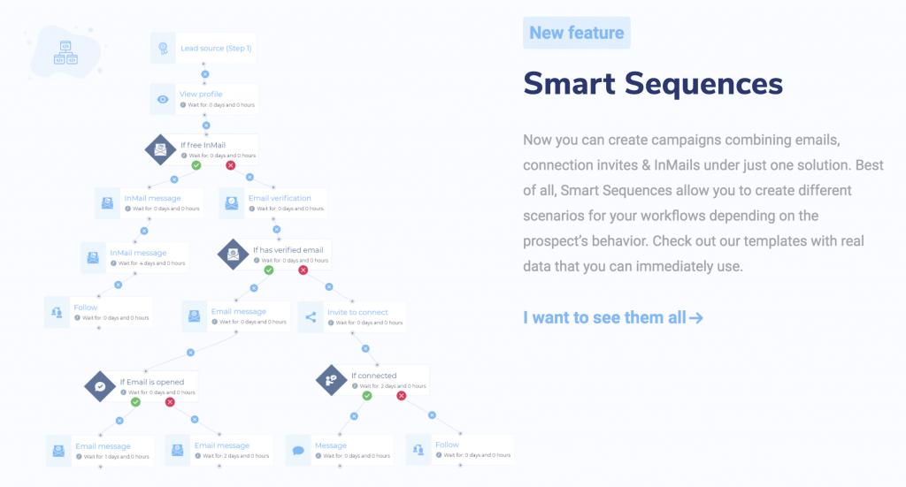 Skylead LinkedIn Automation tool